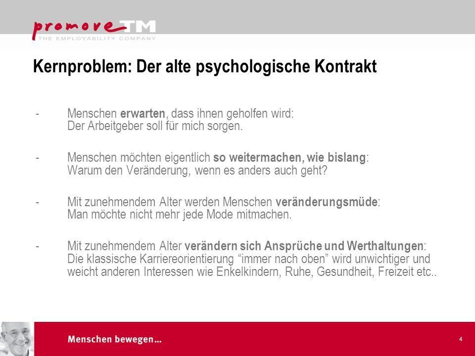 Kernproblem: Der alte psychologische Kontrakt -Menschen erwarten, dass ihnen geholfen wird: Der Arbeitgeber soll für mich sorgen. -Menschen möchten ei