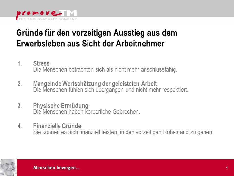 Gründe für den vorzeitigen Ausstieg aus dem Erwerbsleben aus Sicht der Arbeitnehmer 1.Stress Die Menschen betrachten sich als nicht mehr anschlussfähi