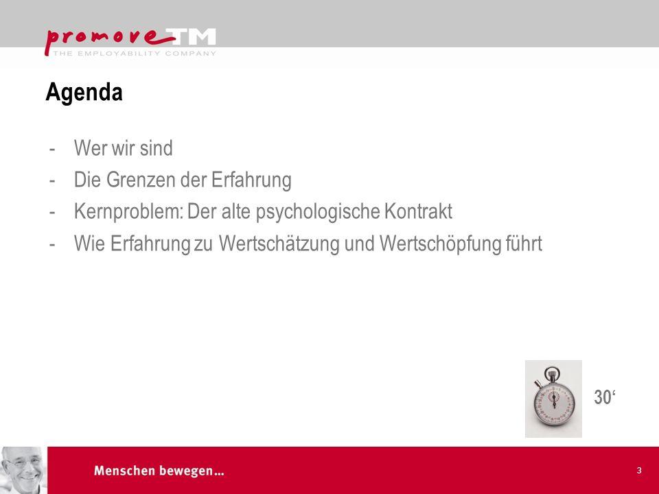 Wer wir sind -promove TM GmbH (www.promovetm.de) Gegründet 1998.