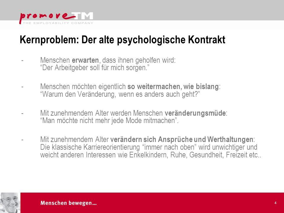 Kernproblem: Der alte psychologische Kontrakt -Menschen erwarten, dass ihnen geholfen wird: Der Arbeitgeber soll für mich sorgen.