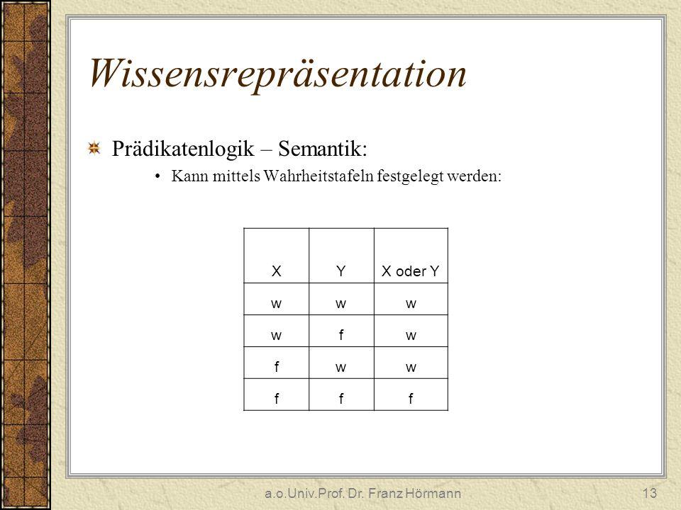a.o.Univ.Prof. Dr. Franz Hörmann13 Wissensrepräsentation Prädikatenlogik – Semantik: Kann mittels Wahrheitstafeln festgelegt werden: XYX oder Y www wf