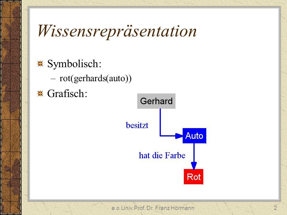 a.o.Univ.Prof. Dr. Franz Hörmann2 Wissensrepräsentation Symbolisch: –rot(gerhards(auto)) Grafisch: