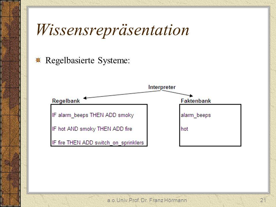 a.o.Univ.Prof. Dr. Franz Hörmann21 Wissensrepräsentation Regelbasierte Systeme:
