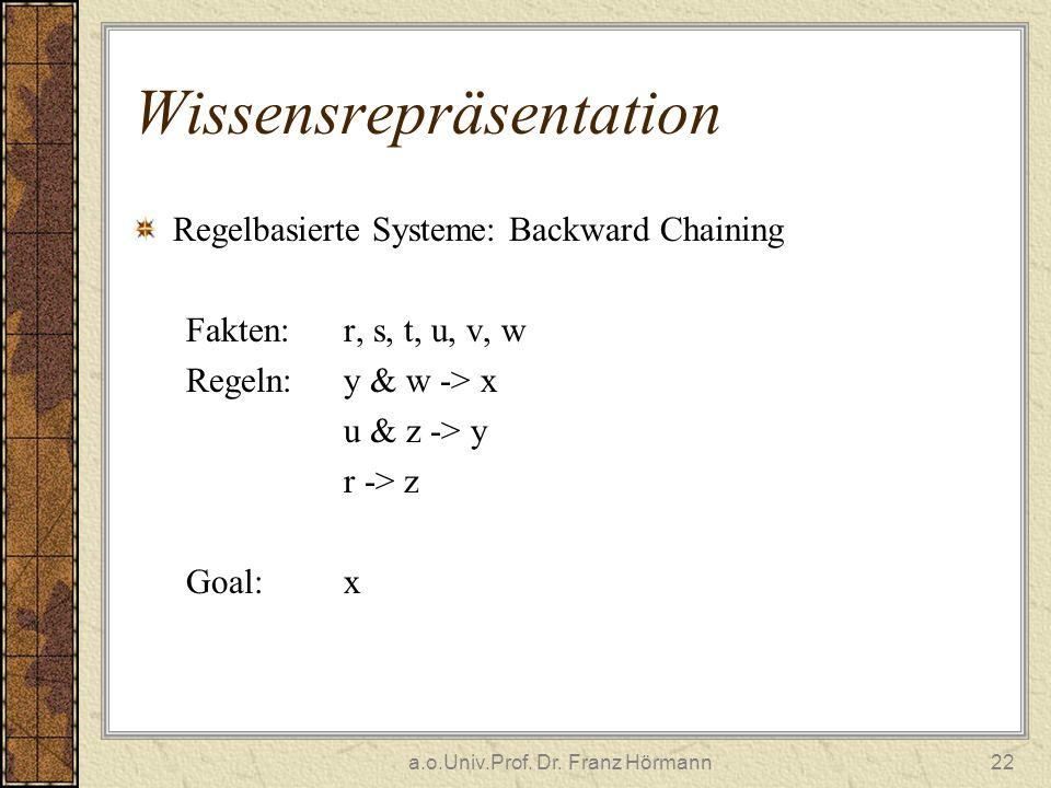 a.o.Univ.Prof. Dr. Franz Hörmann22 Wissensrepräsentation Regelbasierte Systeme: Backward Chaining Fakten: r, s, t, u, v, w Regeln: y & w -> x u & z ->