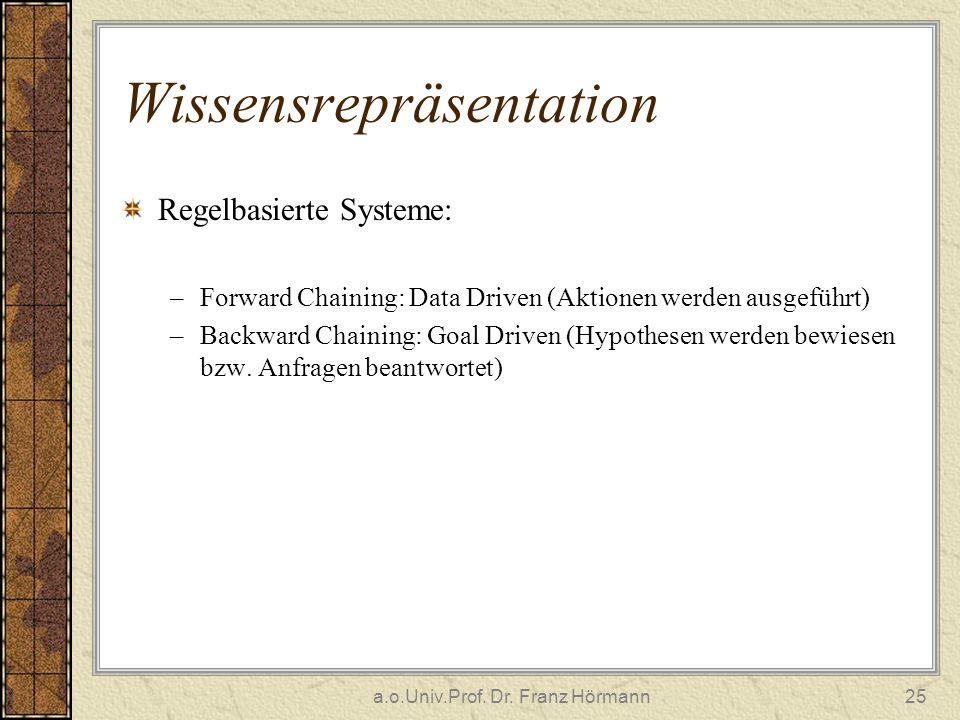 a.o.Univ.Prof. Dr. Franz Hörmann25 Wissensrepräsentation Regelbasierte Systeme: –Forward Chaining: Data Driven (Aktionen werden ausgeführt) –Backward