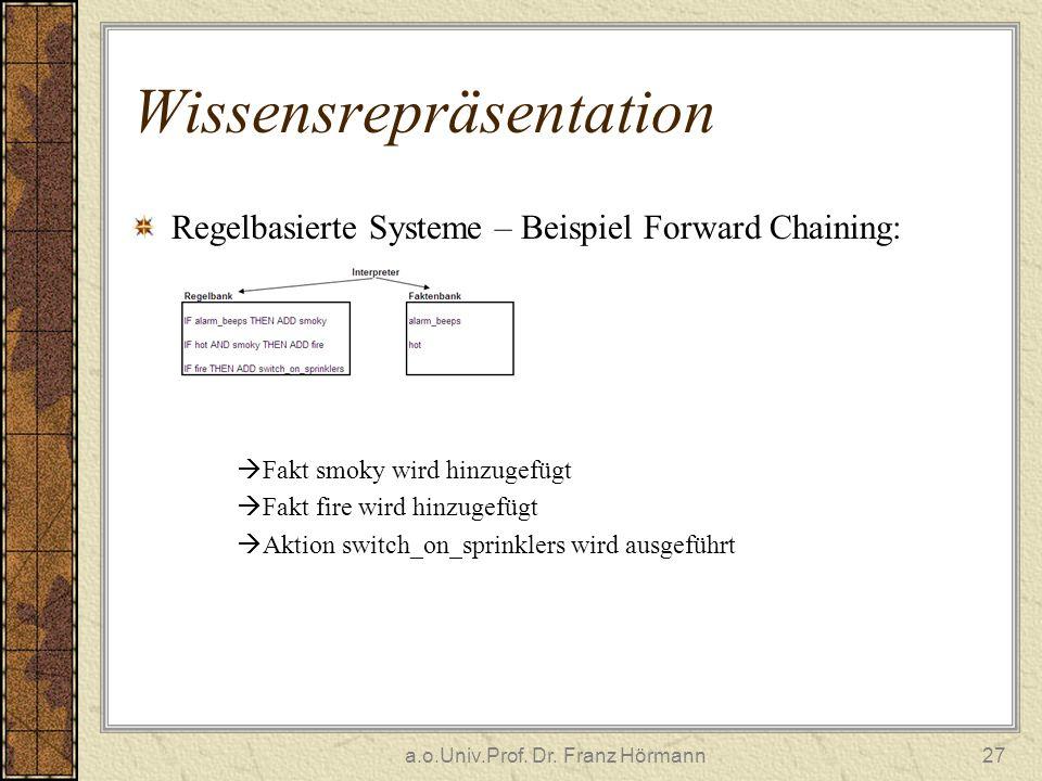 a.o.Univ.Prof. Dr. Franz Hörmann27 Wissensrepräsentation Regelbasierte Systeme – Beispiel Forward Chaining: Fakt smoky wird hinzugefügt Fakt fire wird