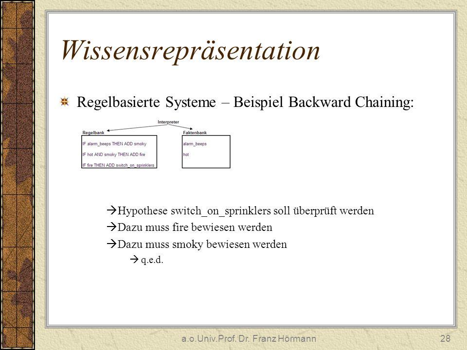 a.o.Univ.Prof. Dr. Franz Hörmann28 Wissensrepräsentation Regelbasierte Systeme – Beispiel Backward Chaining: Hypothese switch_on_sprinklers soll überp