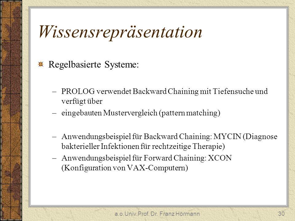 a.o.Univ.Prof. Dr. Franz Hörmann30 Wissensrepräsentation Regelbasierte Systeme: –PROLOG verwendet Backward Chaining mit Tiefensuche und verfügt über –
