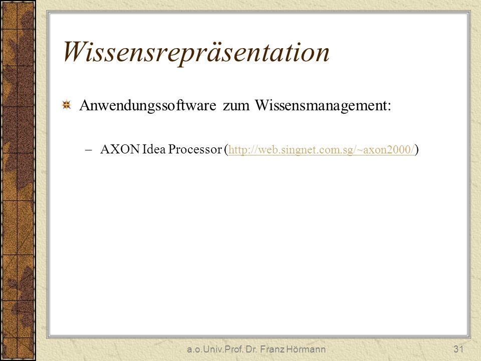 a.o.Univ.Prof. Dr. Franz Hörmann31 Wissensrepräsentation Anwendungssoftware zum Wissensmanagement: –AXON Idea Processor ( http://web.singnet.com.sg/~a