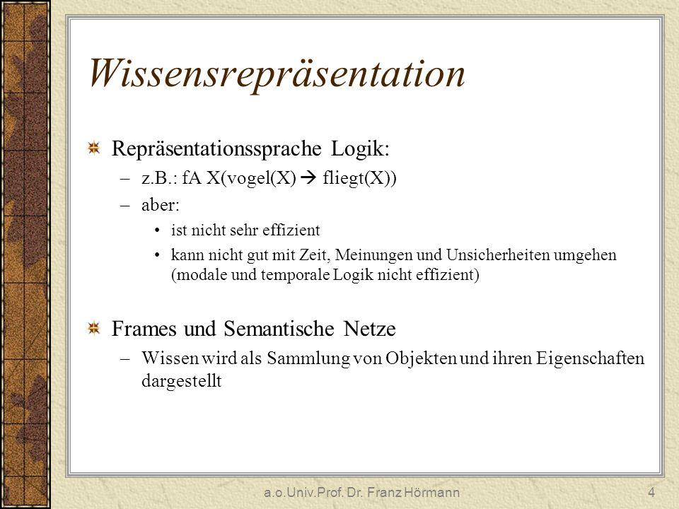a.o.Univ.Prof. Dr. Franz Hörmann4 Wissensrepräsentation Repräsentationssprache Logik: –z.B.: fA X(vogel(X) fliegt(X)) –aber: ist nicht sehr effizient