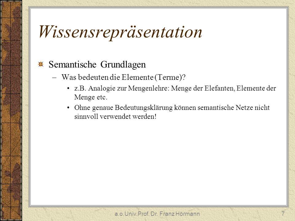 a.o.Univ.Prof. Dr. Franz Hörmann7 Wissensrepräsentation Semantische Grundlagen –Was bedeuten die Elemente (Terme)? z.B. Analogie zur Mengenlehre: Meng
