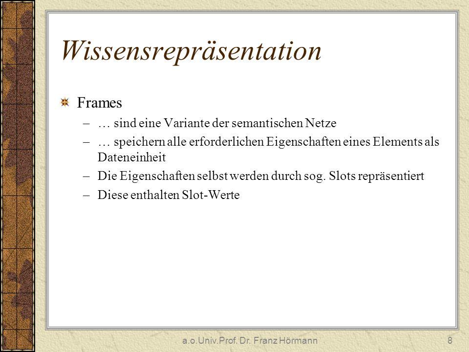 a.o.Univ.Prof. Dr. Franz Hörmann8 Wissensrepräsentation Frames –… sind eine Variante der semantischen Netze –… speichern alle erforderlichen Eigenscha