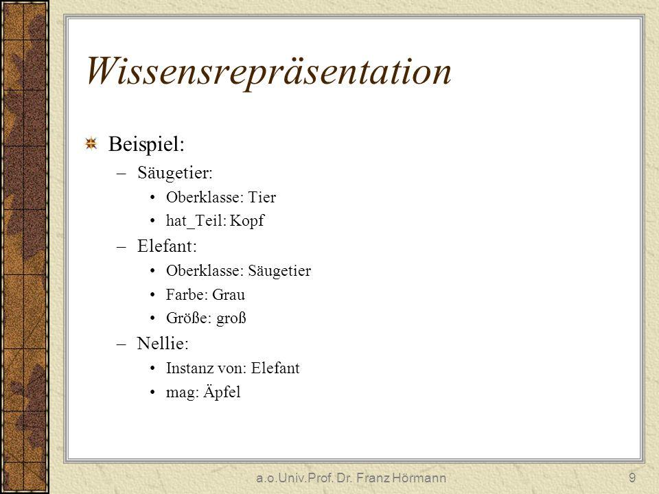 a.o.Univ.Prof. Dr. Franz Hörmann9 Wissensrepräsentation Beispiel: –Säugetier: Oberklasse: Tier hat_Teil: Kopf –Elefant: Oberklasse: Säugetier Farbe: G
