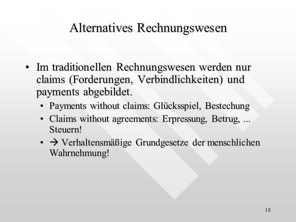 18 Im traditionellen Rechnungswesen werden nur claims (Forderungen, Verbindlichkeiten) und payments abgebildet.Im traditionellen Rechnungswesen werden nur claims (Forderungen, Verbindlichkeiten) und payments abgebildet.