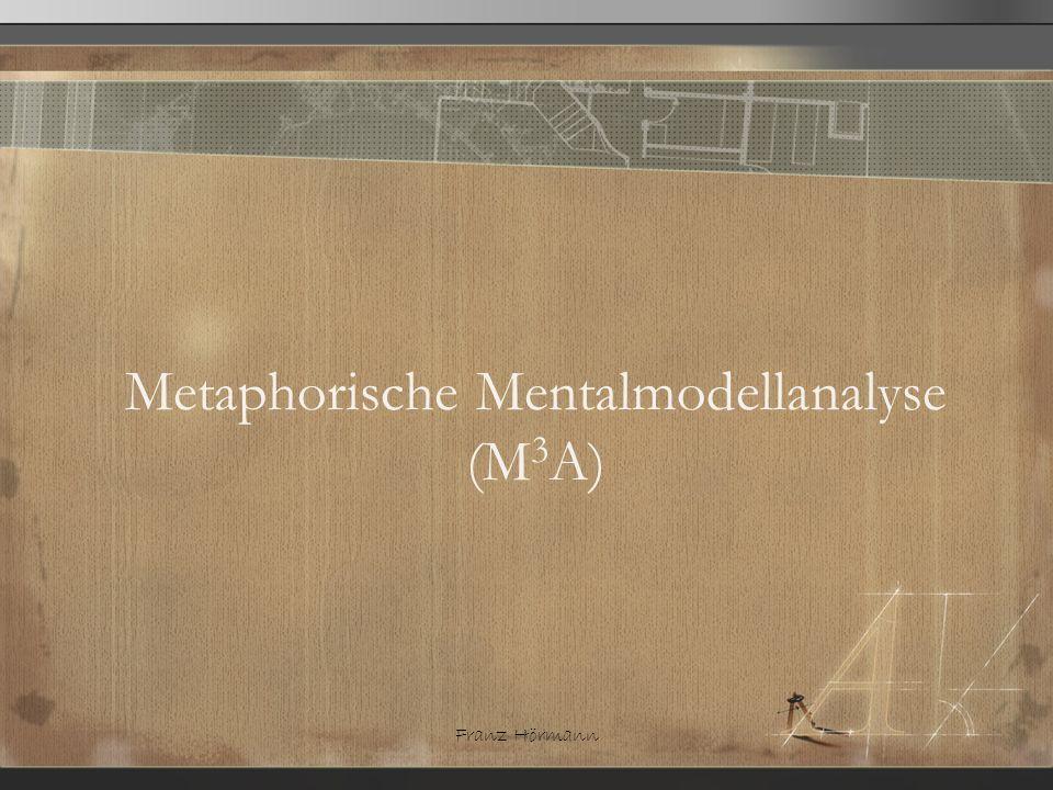 Franz Hörmann Metaphorische Mentalmodellanalyse (M 3 A)