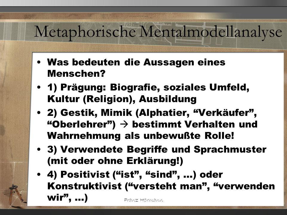 Franz Hörmann Metaphorische Mentalmodellanalyse Was bedeuten die Aussagen eines Menschen? 1) Prägung: Biografie, soziales Umfeld, Kultur (Religion), A