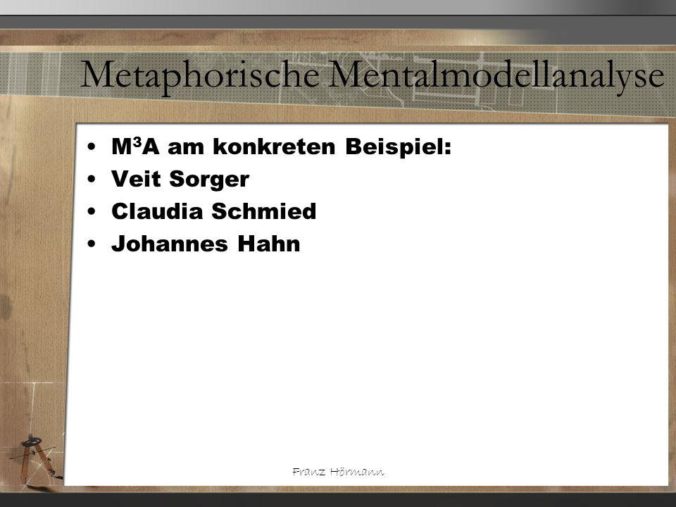 Franz Hörmann Metaphorische Mentalmodellanalyse M 3 A am konkreten Beispiel: Veit Sorger Claudia Schmied Johannes Hahn