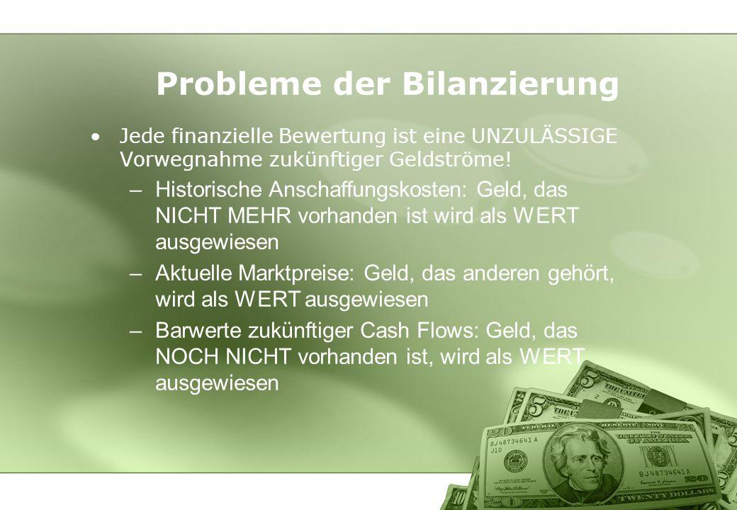 Jede finanzielle Bewertung ist eine UNZULÄSSIGE Vorwegnahme zukünftiger Geldströme! –Historische Anschaffungskosten: Geld, das NICHT MEHR vorhanden is