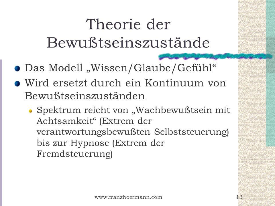 www.franzhoermann.com13 Theorie der Bewußtseinszustände Das Modell Wissen/Glaube/Gefühl Wird ersetzt durch ein Kontinuum von Bewußtseinszuständen Spek