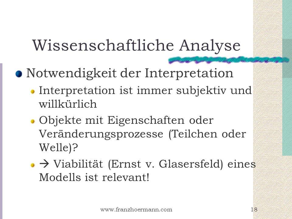 www.franzhoermann.com18 Wissenschaftliche Analyse Notwendigkeit der Interpretation Interpretation ist immer subjektiv und willkürlich Objekte mit Eige