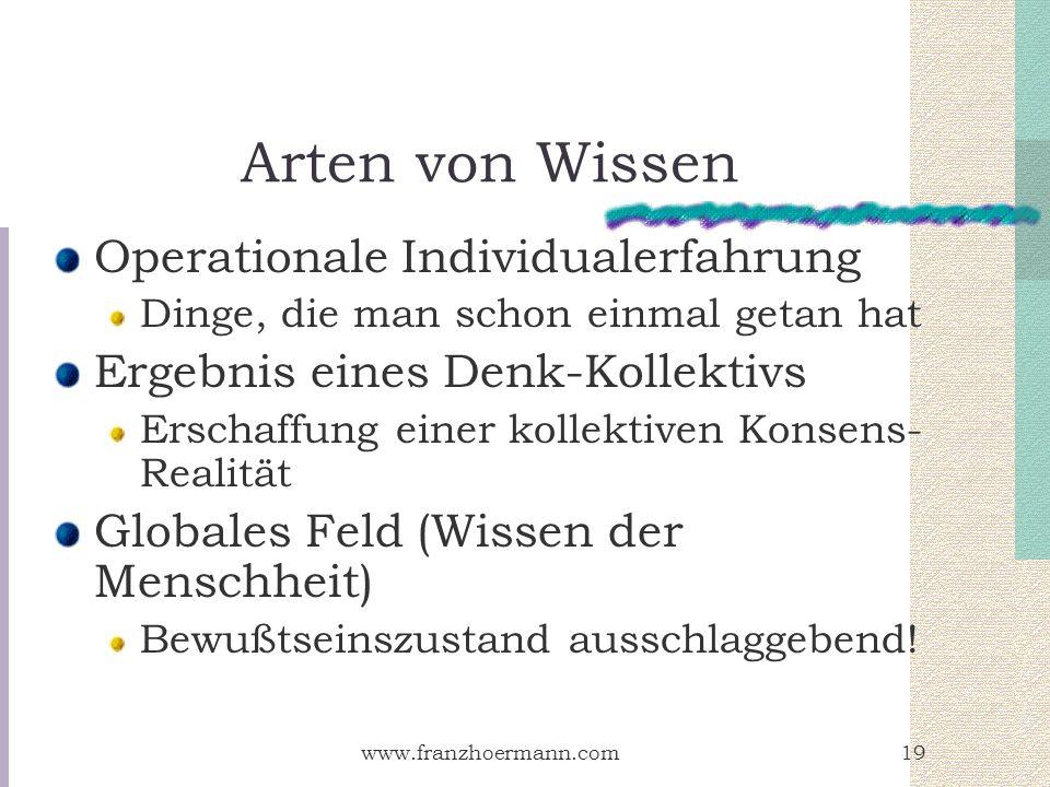 www.franzhoermann.com19 Arten von Wissen Operationale Individualerfahrung Dinge, die man schon einmal getan hat Ergebnis eines Denk-Kollektivs Erschaf