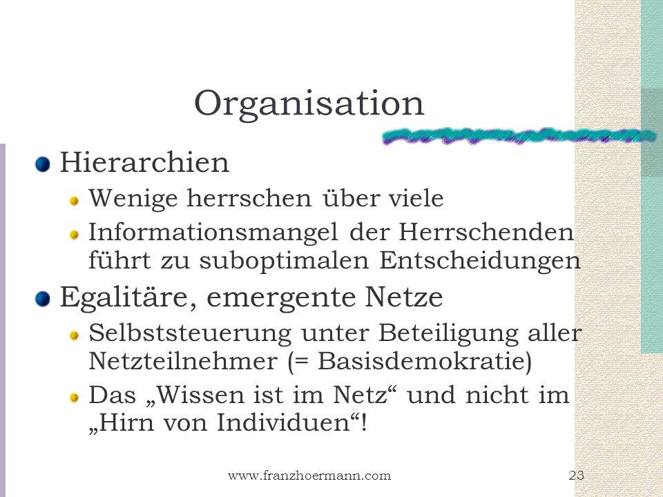 www.franzhoermann.com23 Organisation Hierarchien Wenige herrschen über viele Informationsmangel der Herrschenden führt zu suboptimalen Entscheidungen