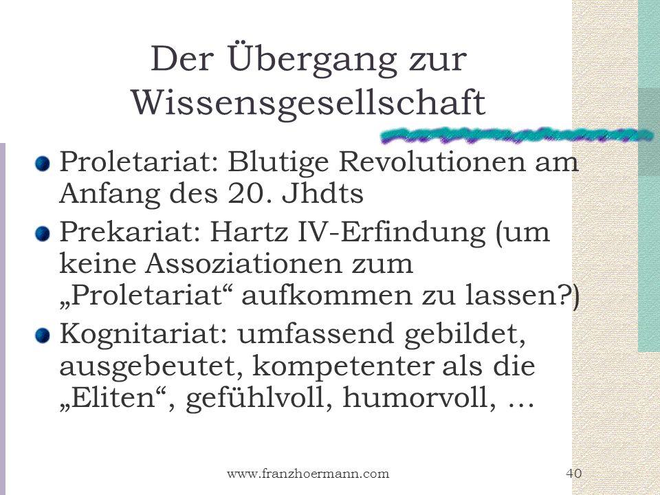 www.franzhoermann.com40 Der Übergang zur Wissensgesellschaft Proletariat: Blutige Revolutionen am Anfang des 20. Jhdts Prekariat: Hartz IV-Erfindung (
