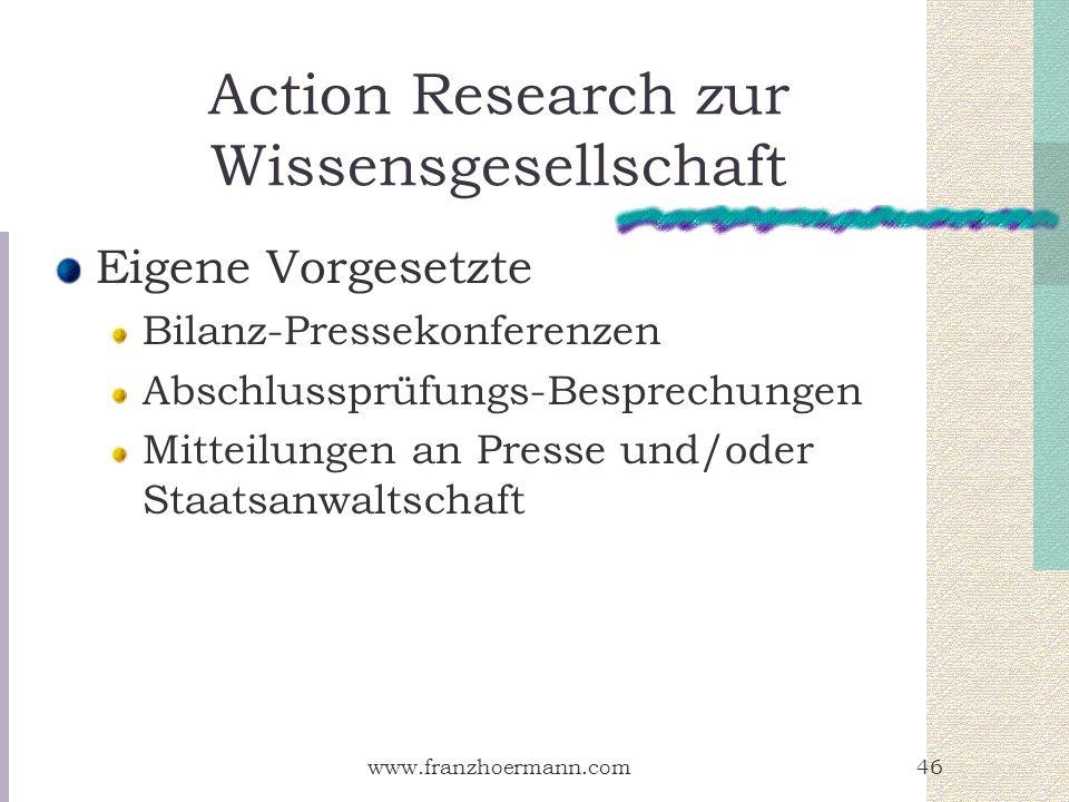 www.franzhoermann.com46 Action Research zur Wissensgesellschaft Eigene Vorgesetzte Bilanz-Pressekonferenzen Abschlussprüfungs-Besprechungen Mitteilung