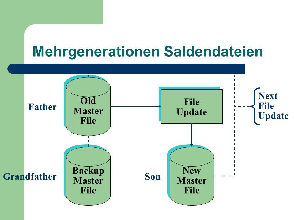Mehrgenerationen Saldendateien Old Master File Old Master File Backup Master File Backup Master File New Master File New Master File Update File Updat