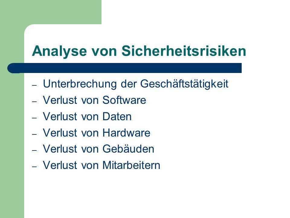 Analyse von Sicherheitsrisiken – Unterbrechung der Geschäftstätigkeit – Verlust von Software – Verlust von Daten – Verlust von Hardware – Verlust von