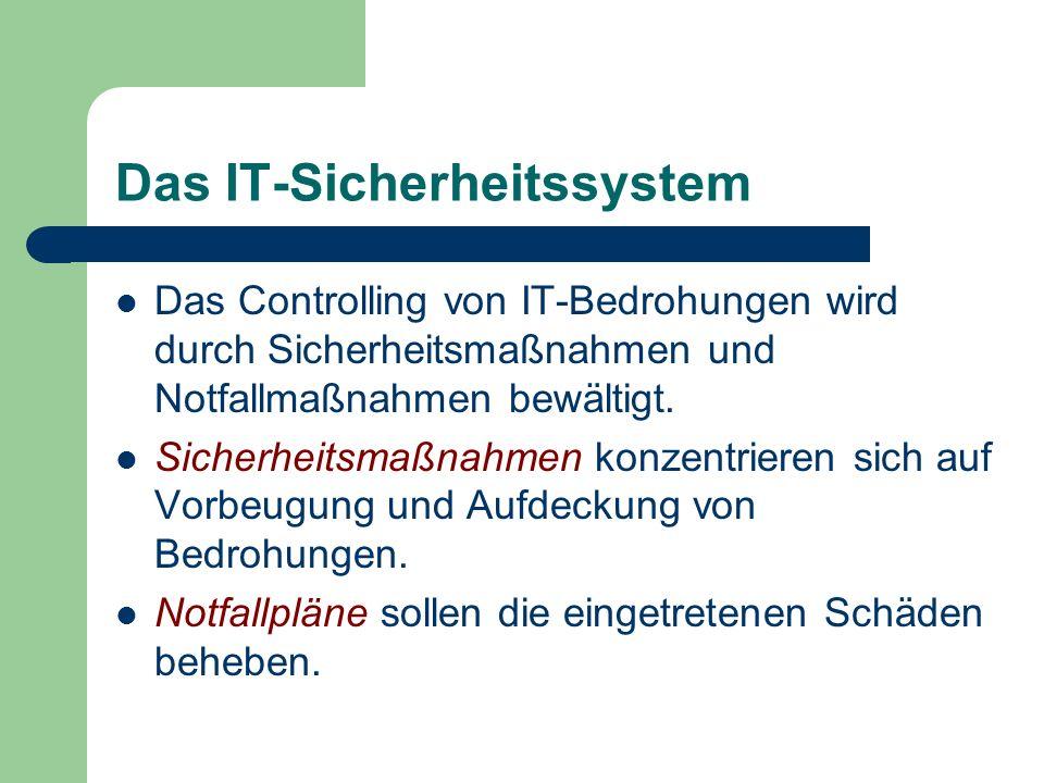 Das IT-Sicherheitssystem Das Controlling von IT-Bedrohungen wird durch Sicherheitsmaßnahmen und Notfallmaßnahmen bewältigt. Sicherheitsmaßnahmen konze