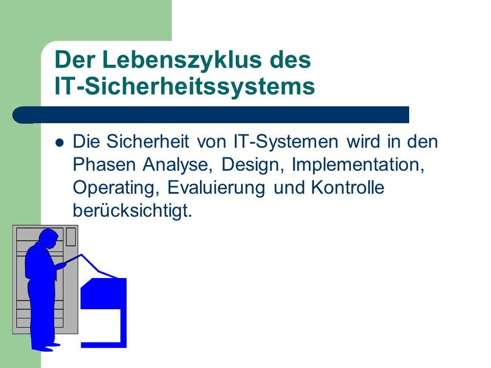 Der Lebenszyklus des IT-Sicherheitssystems Die Sicherheit von IT-Systemen wird in den Phasen Analyse, Design, Implementation, Operating, Evaluierung u