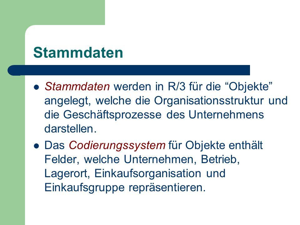 Stammdaten Stammdaten werden in R/3 für die Objekte angelegt, welche die Organisationsstruktur und die Geschäftsprozesse des Unternehmens darstellen.