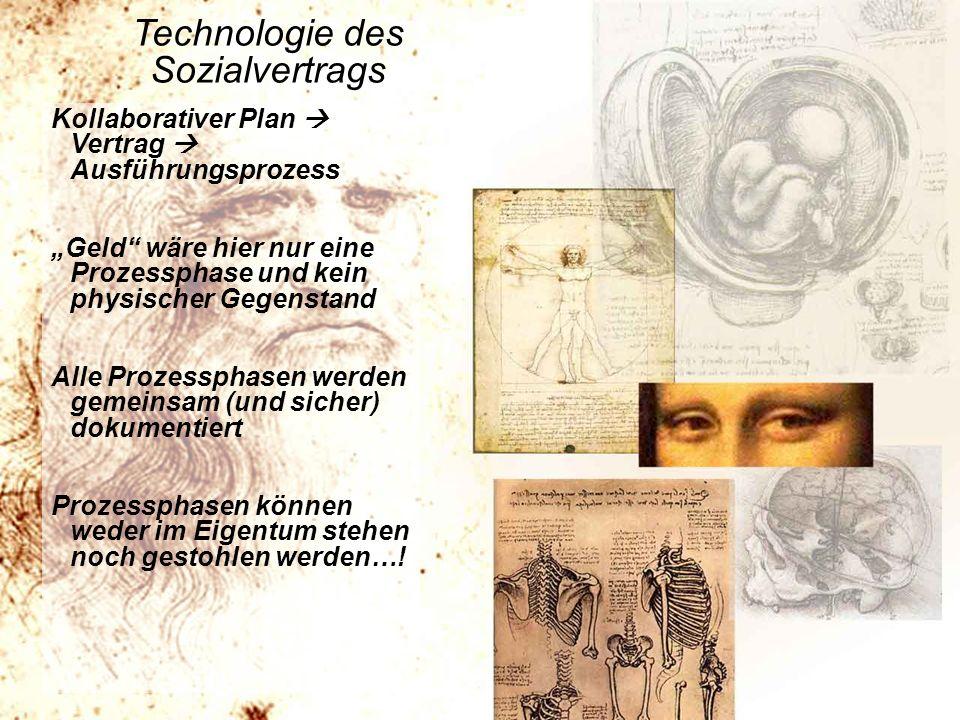http://www.franzhoermann.com Technologie des Sozialvertrags Kollaborativer Plan Vertrag Ausführungsprozess Geld wäre hier nur eine Prozessphase und kein physischer Gegenstand Alle Prozessphasen werden gemeinsam (und sicher) dokumentiert Prozessphasen können weder im Eigentum stehen noch gestohlen werden…!