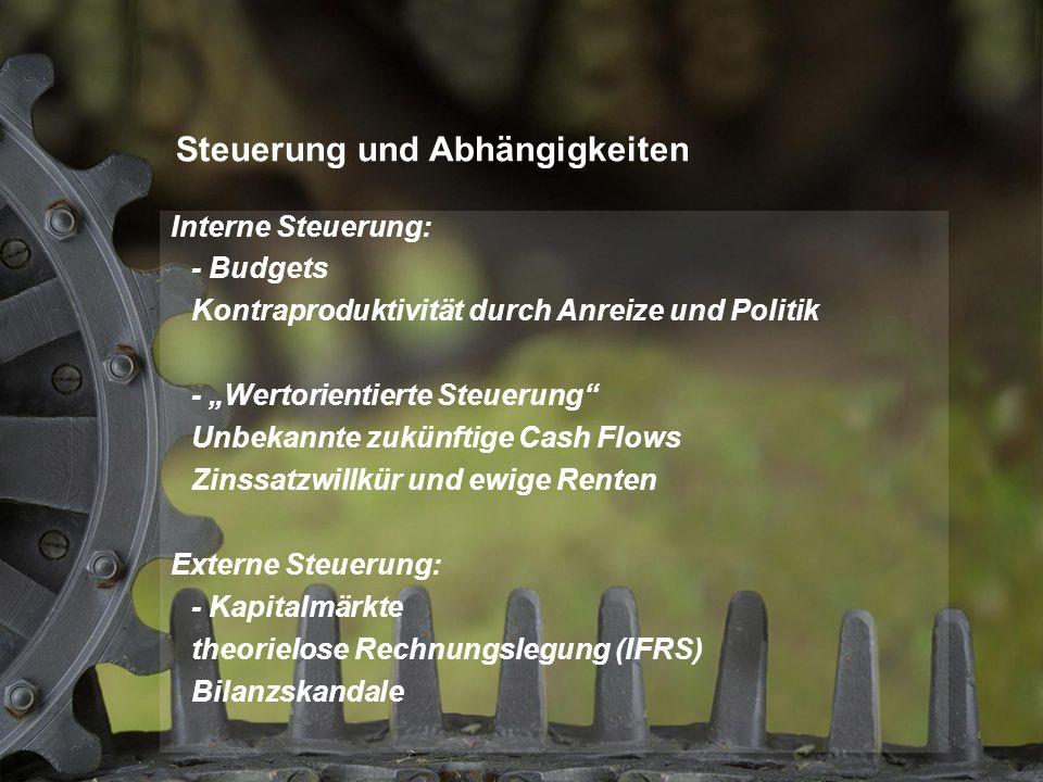 http://www.franzhoermann.com Steuerung und Abhängigkeiten Interne Steuerung: - Budgets Kontraproduktivität durch Anreize und Politik - Wertorientierte Steuerung Unbekannte zukünftige Cash Flows Zinssatzwillkür und ewige Renten Externe Steuerung: - Kapitalmärkte theorielose Rechnungslegung (IFRS) Bilanzskandale