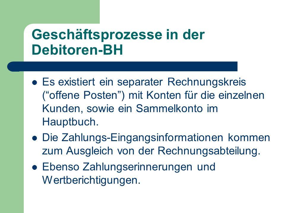 Geschäftsprozesse in der Debitoren-BH Es existiert ein separater Rechnungskreis (offene Posten) mit Konten für die einzelnen Kunden, sowie ein Sammelk