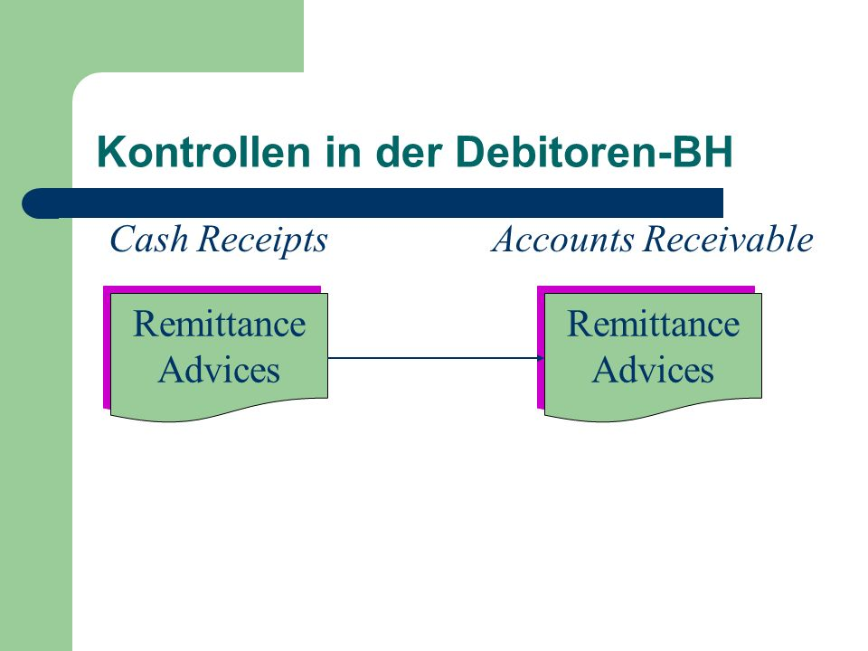 Kontrollen in der Debitoren-BH Accounts Receivable Remittance Advices Remittance Advices Remittance Advices Remittance Advices Cash Receipts