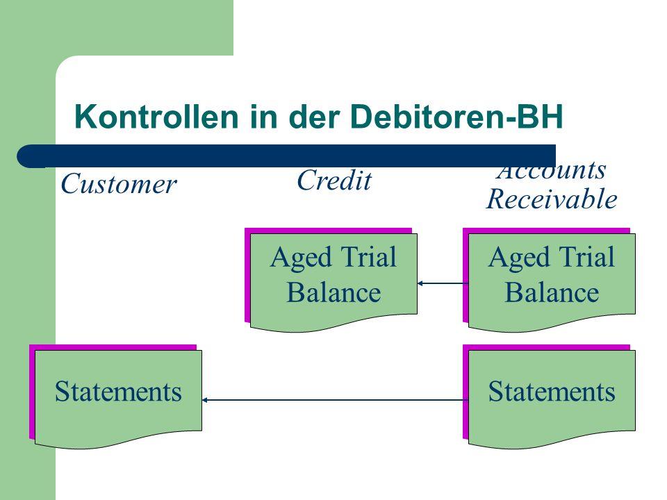 Kontrollen in der Debitoren-BH Customer Statements Aged Trial Balance Aged Trial Balance Aged Trial Balance Aged Trial Balance Credit Accounts Receivable