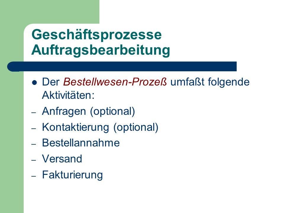 Der Bestellwesen-Prozeß umfaßt folgende Aktivitäten: – Anfragen (optional) – Kontaktierung (optional) – Bestellannahme – Versand – Fakturierung