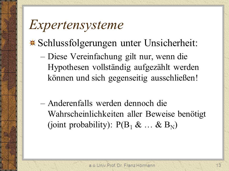a.o.Univ.Prof. Dr. Franz Hörmann13 Expertensysteme Schlussfolgerungen unter Unsicherheit: –Diese Vereinfachung gilt nur, wenn die Hypothesen vollständ