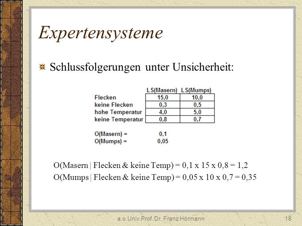 a.o.Univ.Prof. Dr. Franz Hörmann18 Expertensysteme Schlussfolgerungen unter Unsicherheit: O(Masern | Flecken & keine Temp) = 0,1 x 15 x 0,8 = 1,2 O(Mu