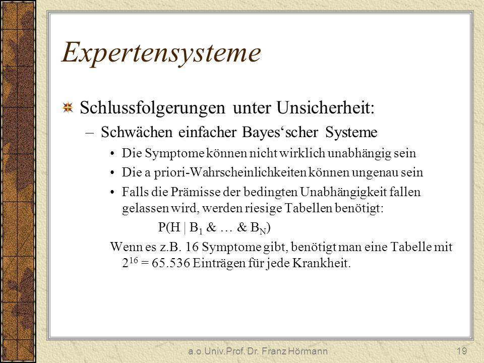 a.o.Univ.Prof. Dr. Franz Hörmann19 Expertensysteme Schlussfolgerungen unter Unsicherheit: –Schwächen einfacher Bayesscher Systeme Die Symptome können