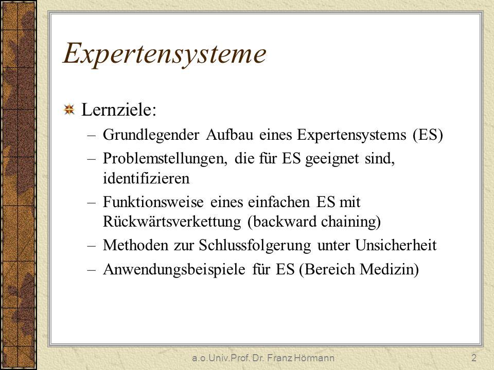 a.o.Univ.Prof. Dr. Franz Hörmann2 Expertensysteme Lernziele: –Grundlegender Aufbau eines Expertensystems (ES) –Problemstellungen, die für ES geeignet