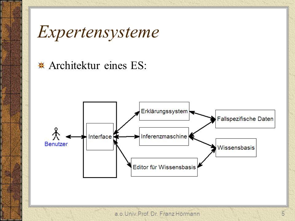 a.o.Univ.Prof. Dr. Franz Hörmann5 Expertensysteme Architektur eines ES: