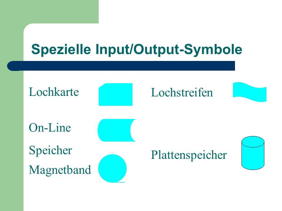 Spezielle Input/Output-Symbole Lochkarte On-Line Speicher Magnetband Plattenspeicher Lochstreifen