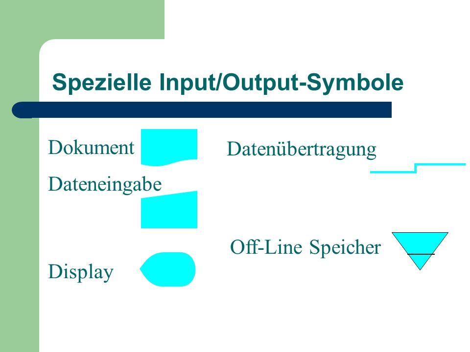 Spezielle Input/Output-Symbole Dokument Dateneingabe Display Datenübertragung Off-Line Speicher