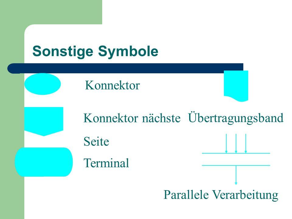 Sonstige Symbole Konnektor Konnektor nächste Seite Terminal Parallele Verarbeitung Übertragungsband