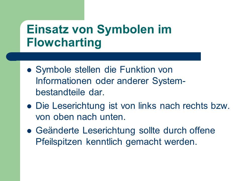 Einsatz von Symbolen im Flowcharting Symbole stellen die Funktion von Informationen oder anderer System- bestandteile dar. Die Leserichtung ist von li