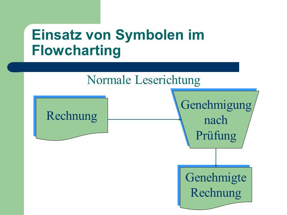 Einsatz von Symbolen im Flowcharting Rechnung Genehmigung nach Prüfung Genehmigung nach Prüfung Genehmigte Rechnung Genehmigte Rechnung Normale Leseri