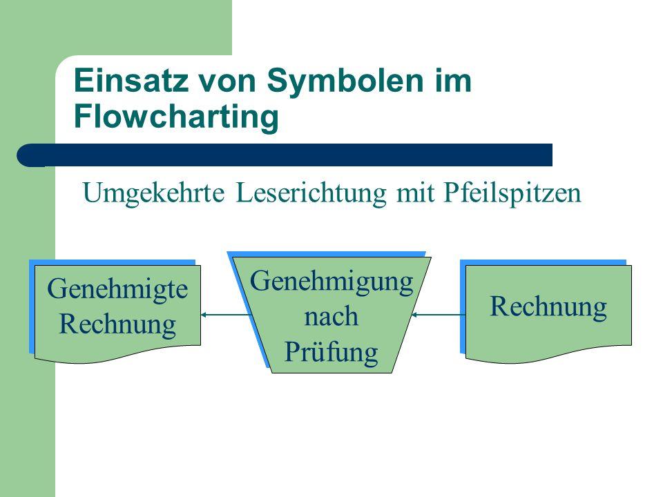 Einsatz von Symbolen im Flowcharting Rechnung Genehmigung nach Prüfung Genehmigung nach Prüfung Genehmigte Rechnung Genehmigte Rechnung Umgekehrte Les